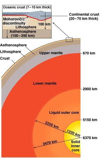 Plate Tectonics icon